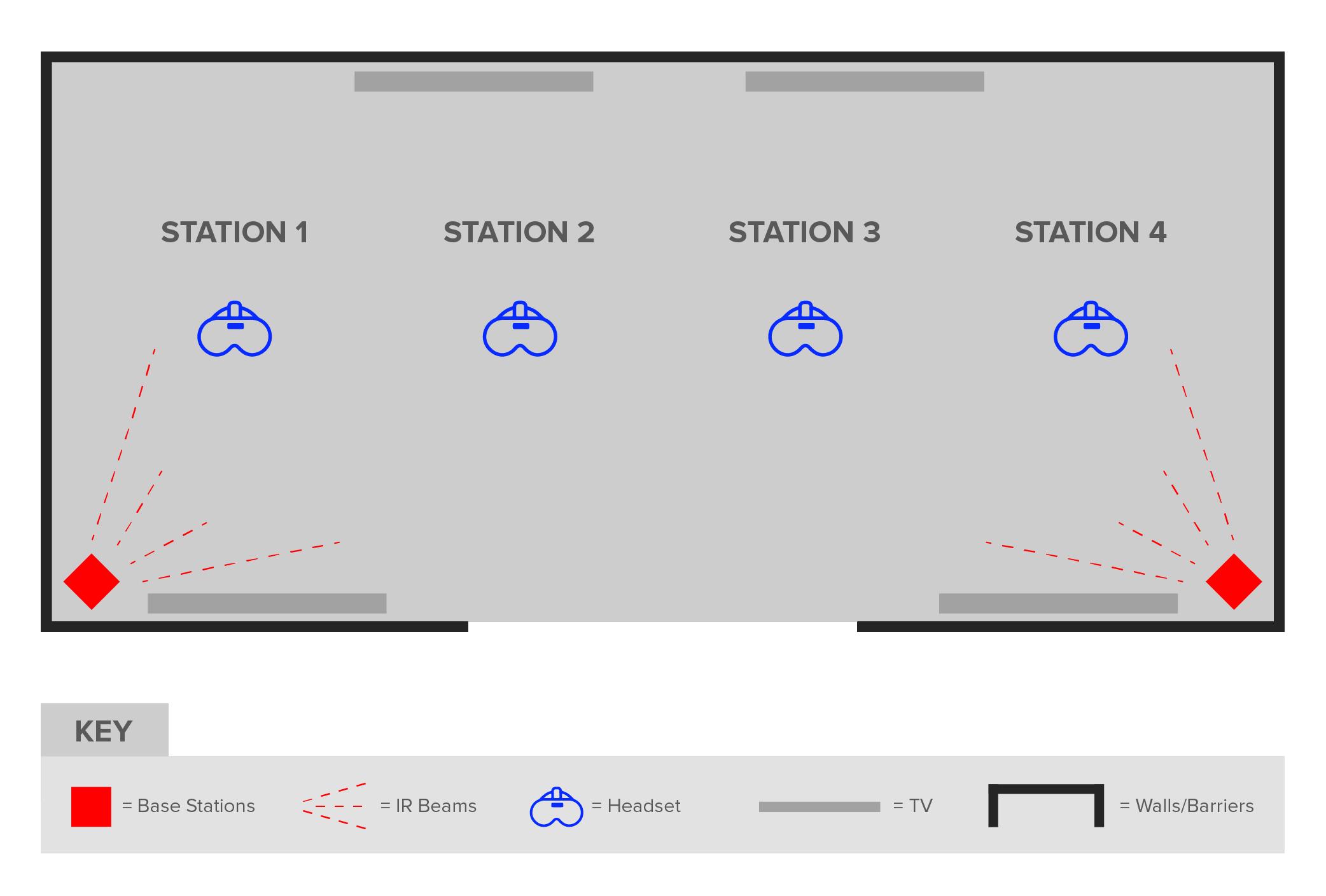 Base Stations & VR Arcades - SpringboardVR